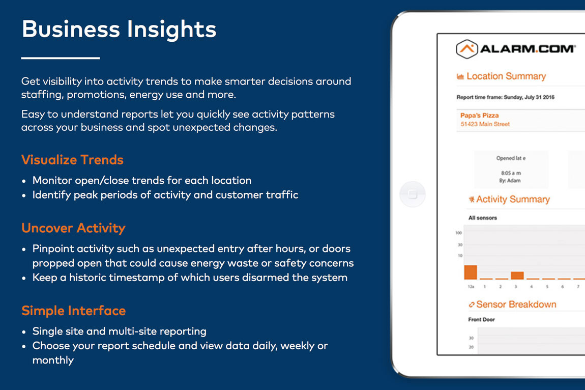 Business Insights with Secure Tech Alarms